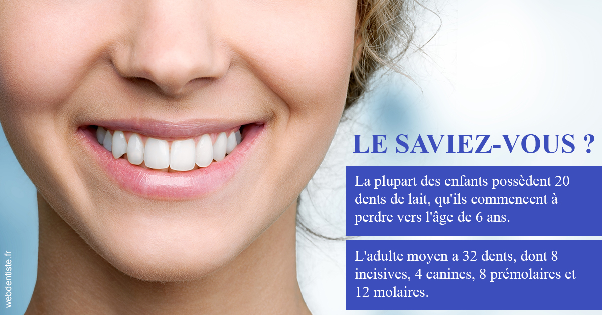 https://dr-mauro-fabien.chirurgiens-dentistes.fr/Dents de lait 1